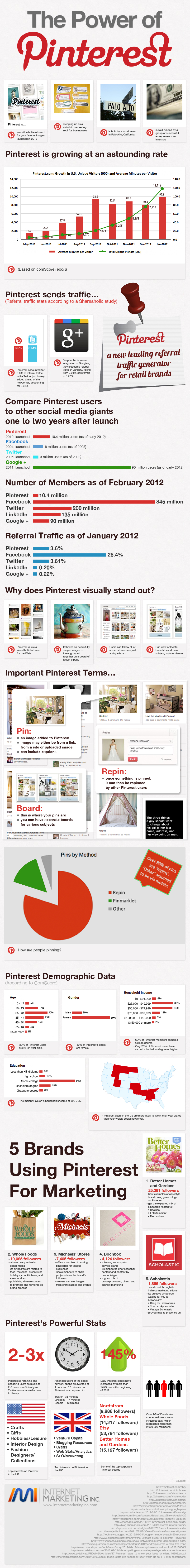the-power-of-pinterest-infographic1