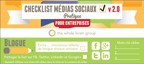 La checklist du community manager